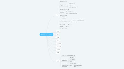 Mind Map: 島貫さんタスクまとめ