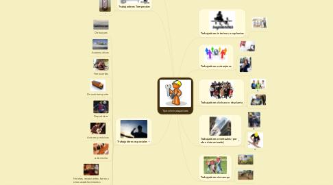 Mind Map: Tipos de trabajadores