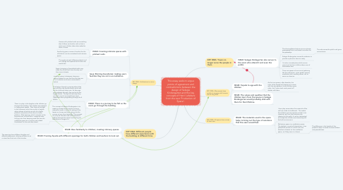 Mind Map: This essay seeks to argue points of agreement and contradictions between the design of Selegie Kindergarten and the key concepts of Henri Lefebvre from the text 'Production of Space'.