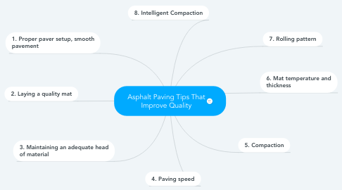 Mind Map: Asphalt Paving Tips That Improve Quality