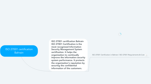 Mind Map: ISO 27001 certification Bahrain