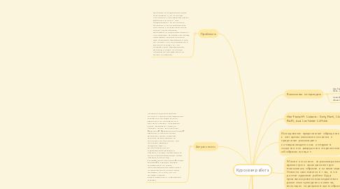 Mind Map: Курсовая работа