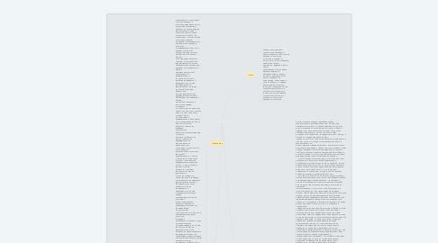 Mind Map: народное искусство