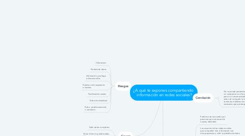 Mind Map: ¿A qué te expones compartiendo   información en redes sociales?
