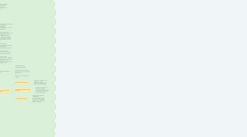 Mind Map: Читательское развитие дошкольника средствами ИЯ