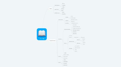 Mind Map: Tanulás