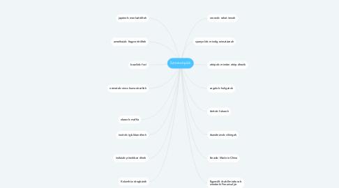 Mind Map: Sztereotípiák