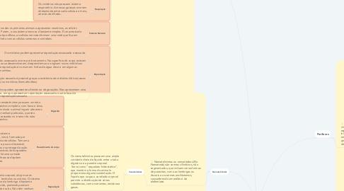Mind Map: INVERTEBRADOS