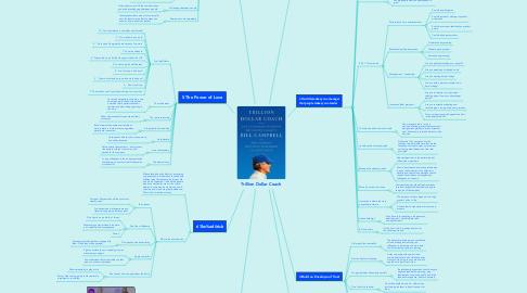 Mind Map: Trillion Dollar Coach