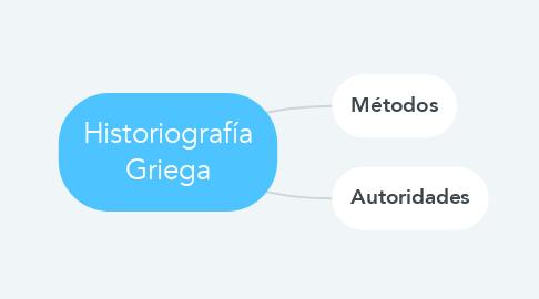 Mind Map: Historiografía Griega