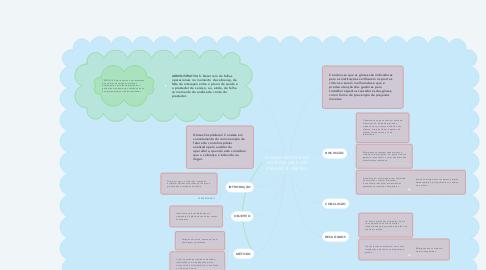 Mind Map: GLOSAS EM CONTAS HOSPITALARES: UM DESAFIO Á GESTÃO