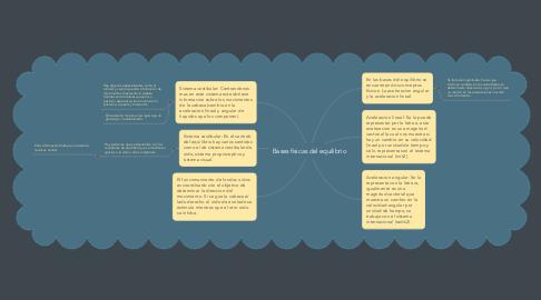 Mind Map: Bases fisicas del equilibrio