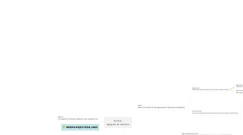Mind Map: Rochas  Agregado de minerios.