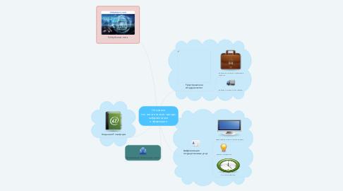 Mind Map: Основные технологические тренды цифровизации информации