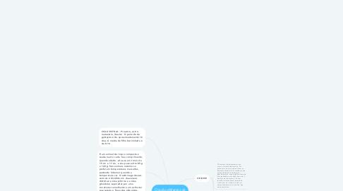 Mind Map: Criação e Manejo de Hamsters