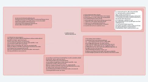 Mind Map: การเมืองการปกครอง        สมัยรันตโกสินทร์ตอนต้น