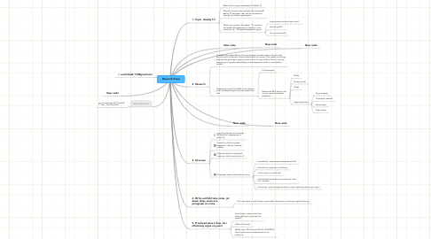 Mind Map: Research Paper