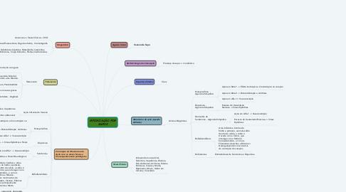 Mind Map: INTOXICAÇÃO POR SAPOS
