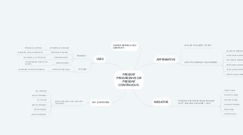 Mind Map: PRESENT PROGRESSIVE OR PRESENT CONTINUOUS.