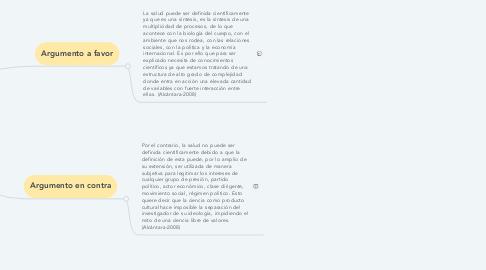 Mind Map: PUEDE LA SALUD SER DEFINIDA CIENTÍFICAMENTE?