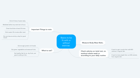 Mind Map: Basics to be fit with or without exercise.