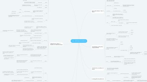 Mind Map: storia dell'idea di medioevo