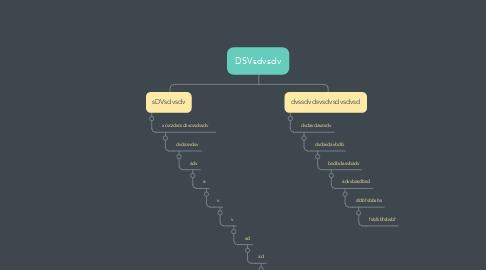 Mind Map: DSVsdvsdv