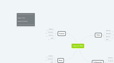 Mind Map: Lesson Plan