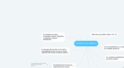 Mind Map: CADENAS DE MARKOV