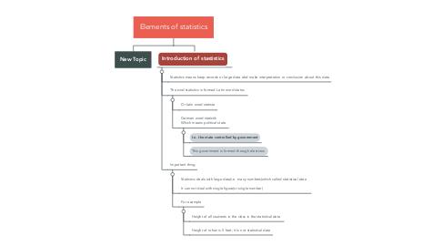 Mind Map: Elements of statistics