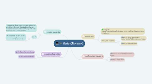 Mind Map: ฟังก์ชัน(Function)