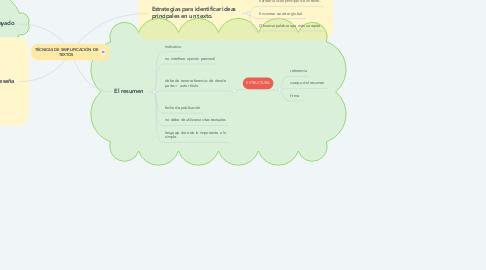 Mind Map: TÉCNICAS DE SIMPLIFICACIÓN DE TEXTOS