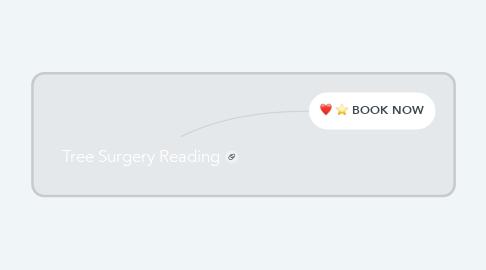 Mind Map: Tree Surgery Reading