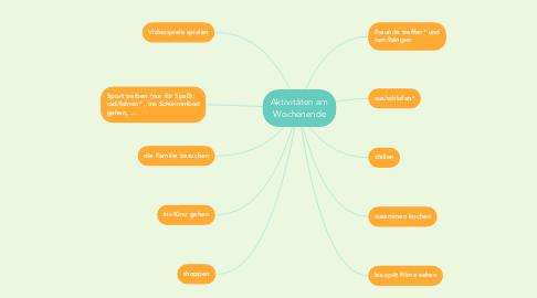 Mind Map: Aktivitäten am Wochenende
