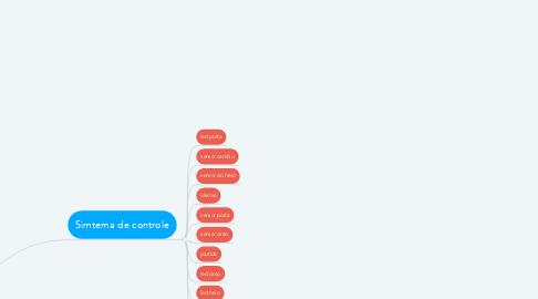 Mind Map: CIRCUITO COMBINACIONAL