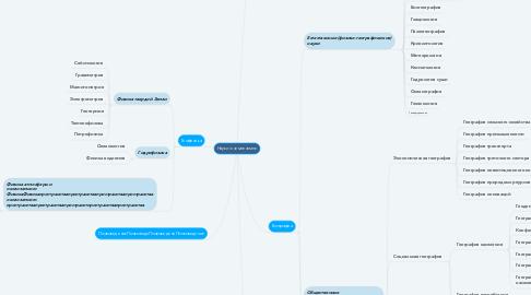 Mind Map: Науки о земле