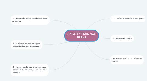 Mind Map: 5 PILARES PARA NÃO ERRAR