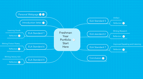Mind Map: Freshman