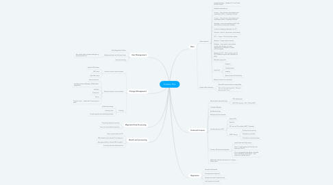 Mind Map: Cutover Plan