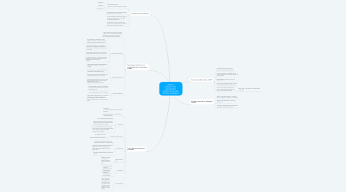 Mind Map: PRIMARY  PRODUCTION,  SECONDARY  PRODUCTION AND  TROPHIC DYNAMICS