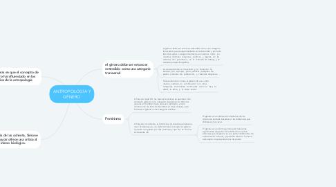 Mind Map: ANTROPOLOGÍA Y GÉNERO