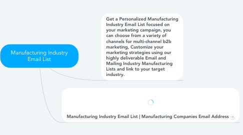 Mind Map: Manufacturing Industry Email List