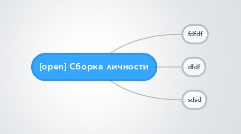 Mind Map: [open] Сборка личности