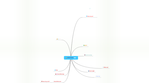 Mind Map: GREETINGS