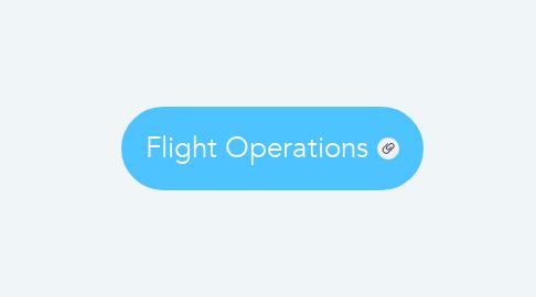 Mind Map: Flight Operations