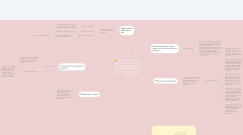 Mind Map: Acuerdo por el que se emiten los Lineamientos con criterios orientadores para la prestación de los servicios de educación especial