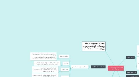 Mind Map: الجدول الدوري والتدرج في خواص النعاصر