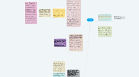 Mind Map: река Нил