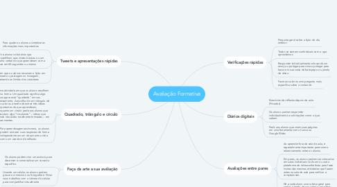 Mind Map: Avaliação Formativa