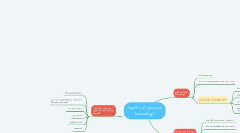 Mind Map: Benifits of personal branding?